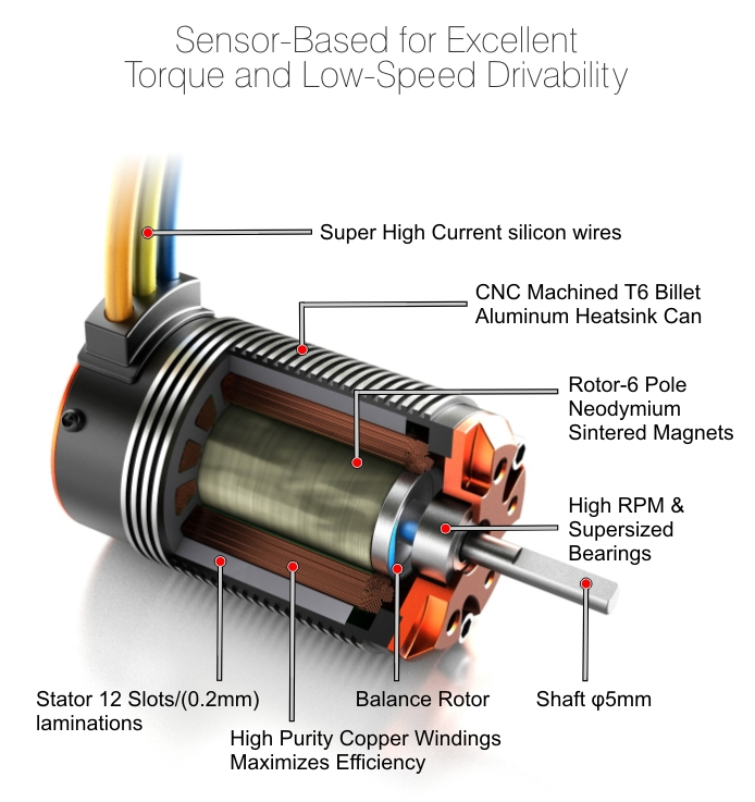 ARES X8S 1Y 1/8 Buggy sensor Brushless Motor 2350KV