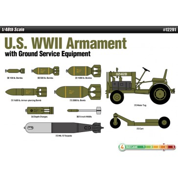 WWII Arm. & Gr. Service eq. 1/48