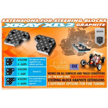 GRAPHITE EXTENSION FOR STEERING BLOCK (2) - 1 SLOT